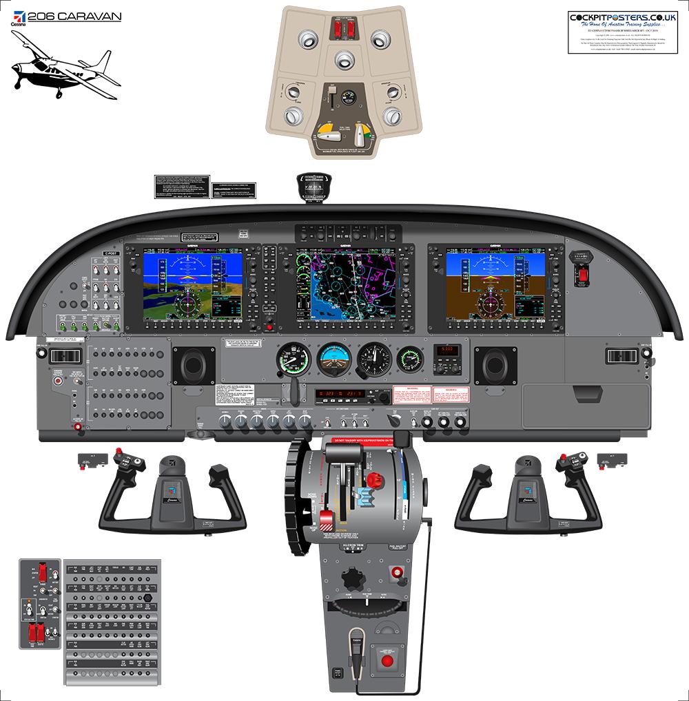 Cessna 182T Skylane Cockpit Poster with SVT Garmin G1000 Auto Pilot